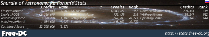 another BOINC stat